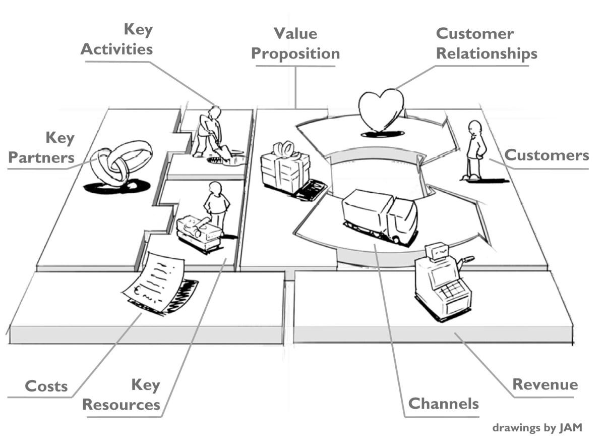 9 Tools To Enhance StrategicPlanning