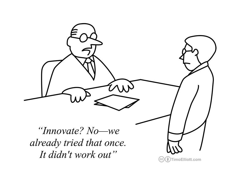Assessing Your Firm's InnovationReadiness