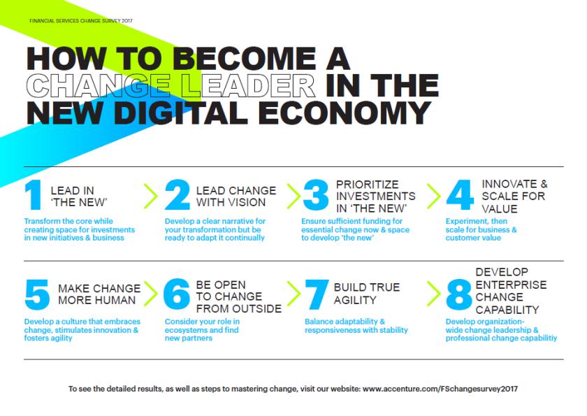 Accenture-Change-Leader-Digital-Economy-Thumbnail