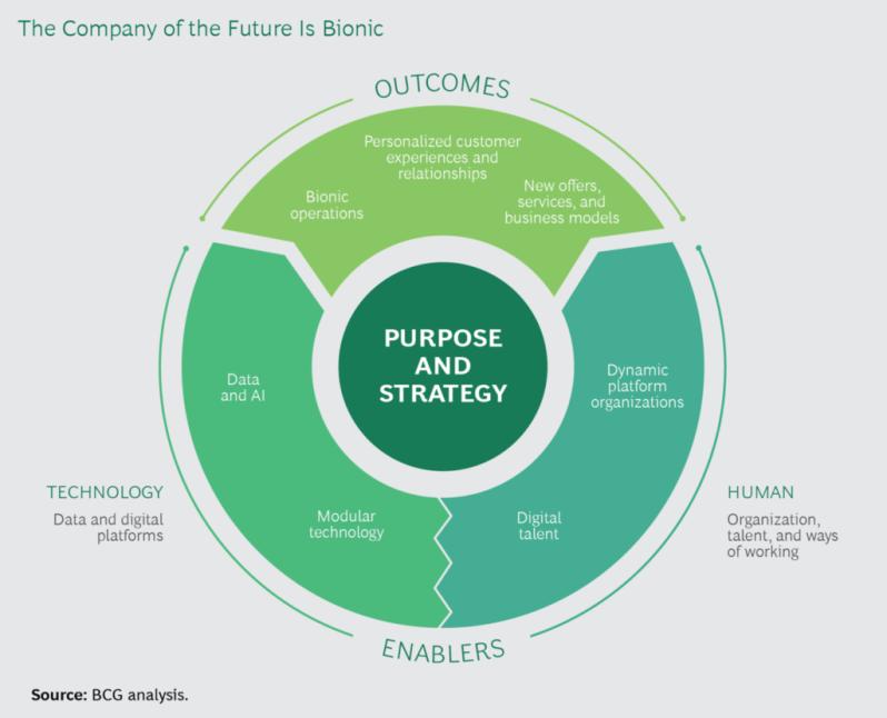 The-Bionic-Company-of-the-Future_Exhibit_tcm-233419-1024x829